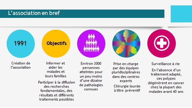 Association_en_bref_640