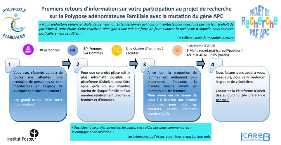 remerciement_Pasteur_PAF_ProjetRecherche